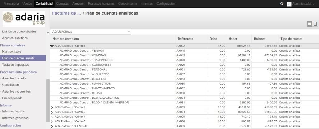 Estructura Cuentas Analíticas Odoo OpenERP ERP